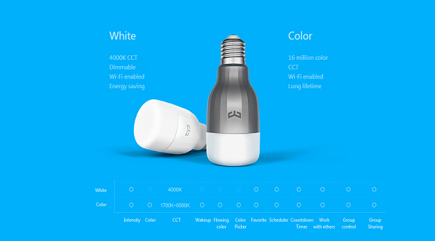 Philips Hue Alternative